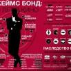 АФИША ДЖЕЙМС БОНД.jpg